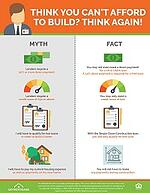 GOMortgage-Think You Can't Afford to Build_AffordBuild_small